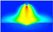 Soudage : simulation axymétrique arc/bain de fusion couplée avec déformations de surface libre (CEA)